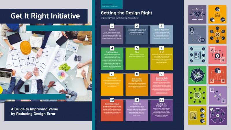 GIRI Design Guide - how do you use it?