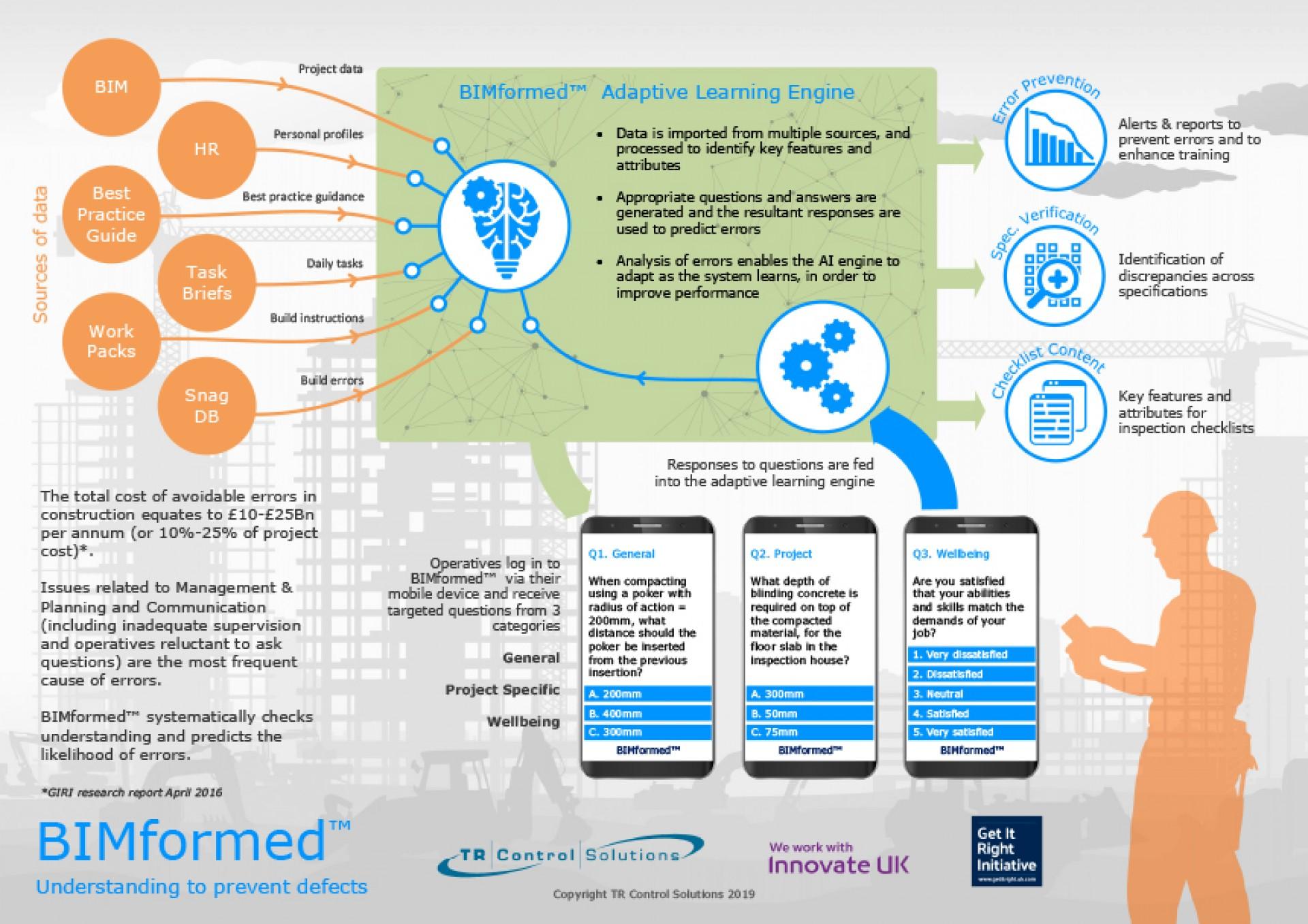 BIMformed™ Adaptive Learning Engine